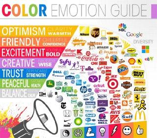 روانشناسی رنگ ها در تبلیغات